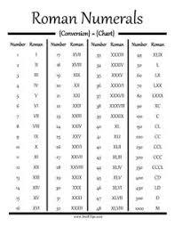 list of roman numerals homeschool pinterest roman tattoo