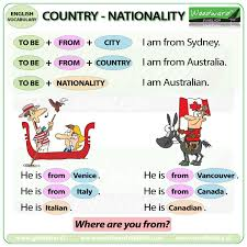 List Of French Speaking Countries In The World - countries nationalities and languages english vocabulary