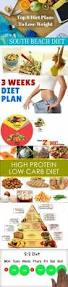 essentially the most successful diet plans on earth http www