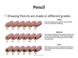 gallery different types of pencils for drawing drawings art