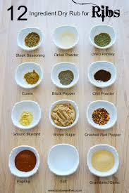 dry spice rub u2013 recipesbnb