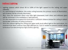 direct lighting coupon code direct lighting coupon code gorod