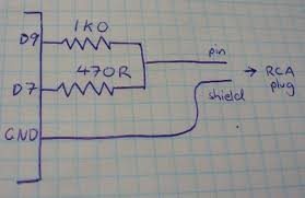 tutorial video output from your arduino
