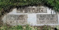 sylvester wright harry sylvester wright 1875 1968 find a grave memorial