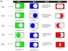 primary probability resources
