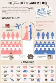 wedding invitation cost uncategorized average wedding invitation cost average wedding