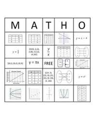 matching linear graph to table to linear equation algebra