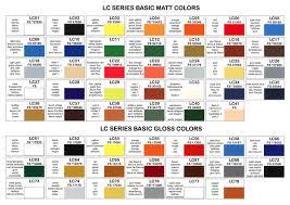 lifecolor colour patches lc