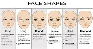 best haircut for narrow face how to choose the best haircut for the shape of your face