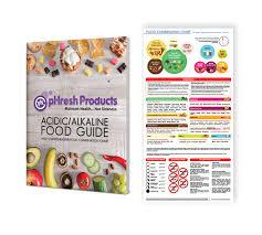 downloadable acidic alkaline food guide and comprehensive food