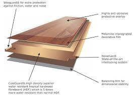 Plastic Laminate Flooring Plastic Laminate Floor Wood Floors