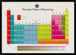 who developed modern periodic table periodic table of swearing visual ly