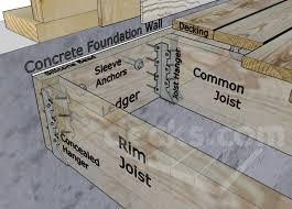 best 25 house foundation ideas on pinterest home improvement