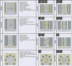 tcc south cus map masterplan for search road planning