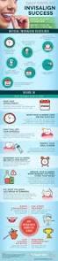 Orthodontic Assistant Jobs Best 25 Orthodontics Marketing Ideas On Pinterest Orthodontic