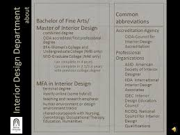 Master Degree In Interior Design by Interior Design Department Ppt Download