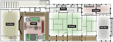 architectural layout traditional kyoto
