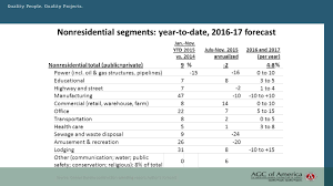 Lower Colorado Water Supply Outlook January 1 2016 Construction Spending Labor U0026 Materials Outlook Ppt Video