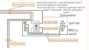 gfci disposal switch issue doityourself com community forums