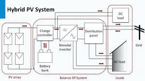 car security system wiring diagram diagrams for caravan solar power
