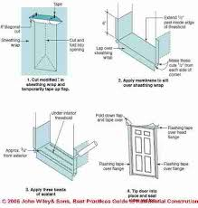 Patio Door Sill Pan Exterior Door Sill Pan And Detail 1 Mezgli Pinterest