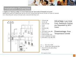 air to water low temperature heat pump