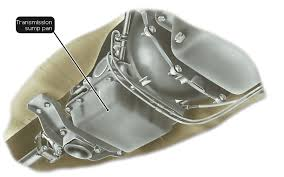 hyundai elantra transmission fluid how to check and change automatic transmission fluid how a car works