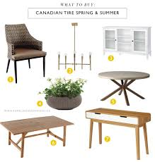 Canadian Tire Bathroom Vanity What To Buy At Canadian Tire For Spring Rambling Renovators