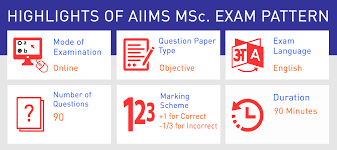 paper pattern of aiims aiims m sc entrance exam 2018 application form dates pattern and