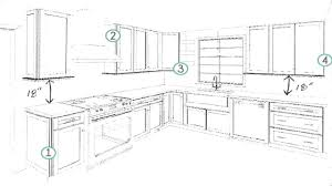 kitchen cabinet layout dimensions home design ideas kitchen