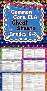 common core ela cheat sheets u2013 beth kelly