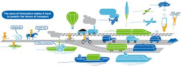 global megatrends future transport