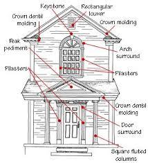 Decorative Exterior House Trim 29 Best House Parts Images On Pinterest Construction Moldings