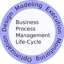 agenda management scheduling tool chicago il business process management life cycle