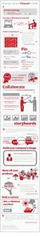 How You Do A Resume How To Save A Resume Best 25 Resume Ideas On Pinterest Resume