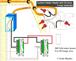 installing electrical outlets diagram wiring for a