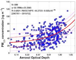 Radio Scanner Database Taiwan Remote Sensing Free Full Text Spatial Correlation Of Satellite