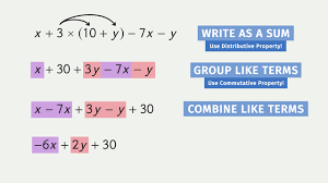 simplifying variable expressions u2013 made easy