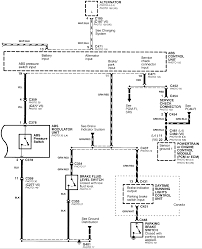 can you supply me with a wiring diagram for the srs and abs on a