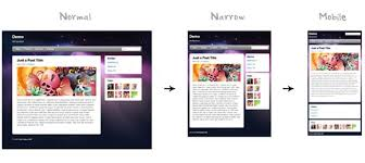 responsive design tutorial 35 the most excellent responsive web design tutorials design sparkle