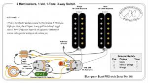 guitar wiring diagram wiring diagram simonand