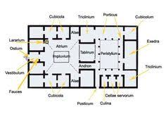 ancient roman home a wealthy roman citizen home history of