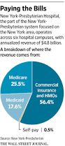 Wall Street Cover Letter The Affordable Care Act The View From A Hospital Ceo Wsj