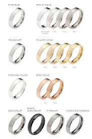 weddingrings direct choosing wedding rings direct for a special occasion wedding