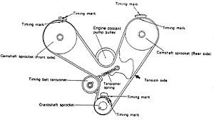 hyundai tucson timing belt solved hi i need to replace the serpentine belt on fixya