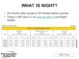 Sunrise Sunset Tables Night Flying And The Jar Night Qualification Ppt Video Online