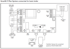 central heating wiring diagrams honeywell smartfit gas support