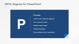 Process Sipoc Step Powerpoint Slide Design Slidemodel Sipoc Model Ppt