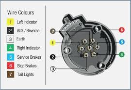 7 pin wiring diagram americansilvercoins info