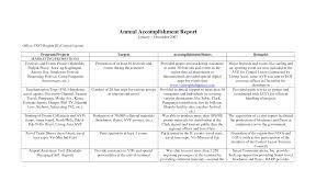 Business Trip Expense Report Template accomplishment report format masir